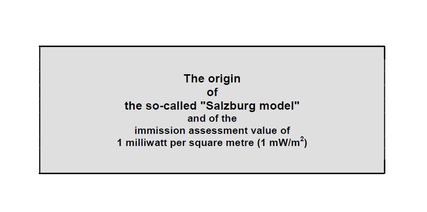 The Salzburg Milliwatt a Chronology 2002